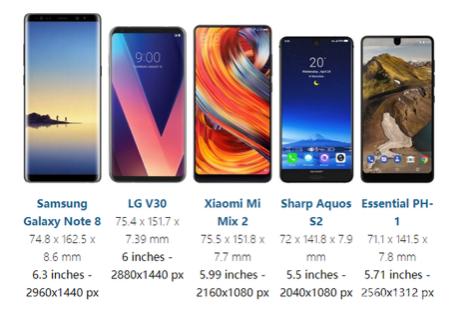 哪些配置和功能让你逼格满满,教你选三星Note8和iPhoneX